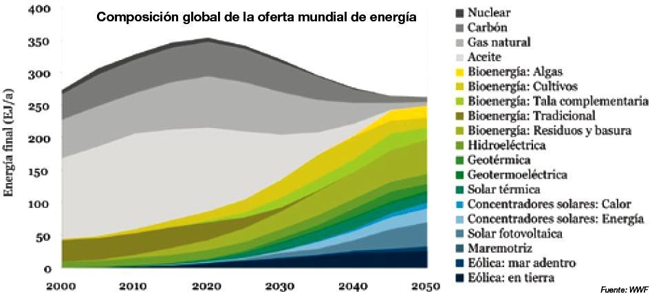 energa nuclear  Fitzionario